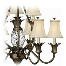 Spider Fitter Lamp Shade by Lamp Shades Buying Guide Awesome 1 2 3 Measuring Tips U2013 Lampsusa
