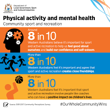 Infographic Mental Health With Community Perceptions Description Below