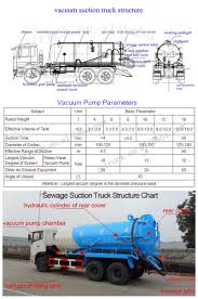 Factory Price Septic 6000 Liters Tank Vacuum Sewage Suction Truck ... Used Western Star 4900sa Combi Vacuum Trucks Year 2007 Price Vacuum Trucks Curry Supply Company Small For Sale Best 2008 Intertional 7600 Tank Progress 300 To 995gallon Slidein Units Freightliner Vacuum Truck For Sale 112 Liquid Transport Trailers Dragon Products Ltd For Truck N Trailer Magazine Hydroexcavation Vaccon Used 1999 Sterling Lt9500 1831 Our Fleet Csa Specialised Services 2004 Freightliner Business Class M2 Truckdot Code In Flowmark Pump Portable Restroom