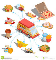 Isometric Icons - Car Fast Delivery Of Food Or Food Truck, Set Of ... Ice Cream Truck Clip Art Collection Vintage Colored Fresh Poster With Sweet Products Sundae Shopkins Scoops Playset Bourne Toys 12 Best Treats Ranked Design An Essential Guide Shutterstock Blog Cream Clipart Summer Graphics Truck Stand Cones Palagi Brothers Frozen Lemonade Ri Ma Ct Street Food And Fast 3d Vendor Template Spin Master Kinetic Sand Antique 1800s Delivery Phillipines Cart 223 Pieces 5 Years Ourkidseg How Coolhaus Ice Went From One Food To Millions In Sales