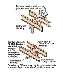 Floor Joist Bracing Support by Acceptable Tji Squash Blocking Framing Contractor Talk