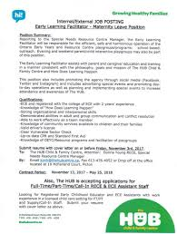 Front Desk Manager Salary Alberta by Early Childhood Educator E C E Kingston On Job Posting