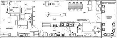 Typical Starbucks Floor Plan