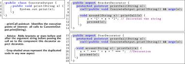 Decorator Pattern C Logging by Implementing Design Patterns As Parametric Aspects Using Paraaj