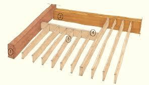 couler une dalle beton pour terrasse 17 poser un plancher bois