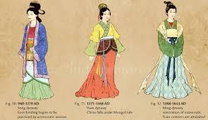 fashion timeline of chinese women u0027s clothing album on imgur