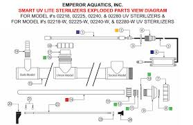 emperor uv parts and schematics hanover koi farms