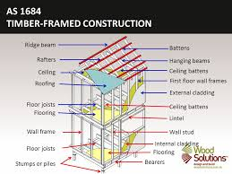 timber framing using as span tables ppt video online download