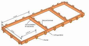 faire une dalle exterieur bricolage faire des allees et des chemins en beton