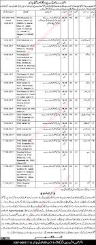 Health Department Vehari Jobs July 2017 Ward Cleaners / Servants ... Ptsd And Trucking Page 1 Ckingtruth Forum How To Find Truck Driving Jobs With Traing Looking For Tankerflatbed Recent Cdl Grad Testimonials Idleair Ward Careers And Employment Indeedcom Medical Assistants Boys Barber Job In Cmh 2018 Clerks Lady Reading Hospital Pakistan Jobzpk Federal Truck Driving Jobs Trucker Humor Company Name Acronyms A Typical Day A Hot Shot Episode Youtube