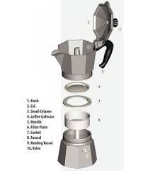 Coffee Maker Stove Bialetti Top On Stovetop Espresso Makers