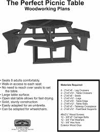 the perfect picnic table woodworking plans download documents e