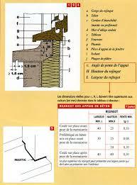 dtu 20 1 les appuis de fenêtre ce qu il faut retenir maçonnerie