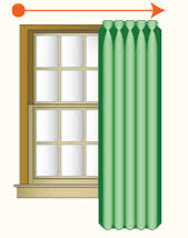 kirsch drapery hardware that open and close drapes are called