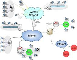 Business VoIP - Business VoIP Providers - VoIP Providers UK What Business Looks For In A Sip Trunking Service Provider Total How To Become Voip Youtube Top 5 Best 800 Number Service Providers For Small Business The Unlimited Calling Plans Providers Voip Questions You Should Ask Your Provider Voicenext Clemmons North Carolina Voipcouk Secure Trunks Protecting Your Calls Start A Sixstage Guide Becoming Netscout Truview Live Assurance On Vimeo Uk Choose Voip 7 Steps With Pictures