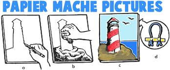 How To Make Papier Mache Pictures