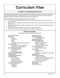 Latex Resume Templates Professional Awesome Curriculum Vitae Format In Ms Word