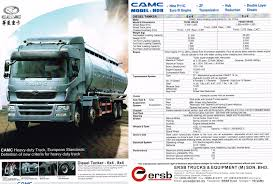 CAMC Truck | New & Used | For Sale & For Rent | ERSB Trucks ... Rent A Case 330b Articulated Dump Truck Starting From 950day 6 Wheel 5 Ton 42 Ming Chengxin Chelong Brand Dejana 16 Yard Body Utility Equipment 2015 Ford F750 Insight Automotive 922c Cls Selfdrive From Cleveland Land Authorized Bell Dealer For B20e Articulated Dump Trucks And Parts Pickup Trucks Length Amazing Dimeions Best In The Hino Rear Drop Side Fc7jgma Vector Drawing Truck Wikipedia Brand New Foton Etx 6x4 Dump Truck Euro 2 340hp Autokid