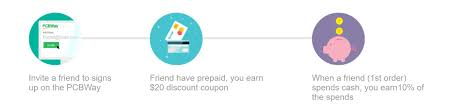 How To Get Free Coupons For Your Next PCB Project Using ... How To Get Free Coupons For Your Next Pcb Project Using Coupon Codes Grandin Road Shipping Cyber Monday Deals 5 Trends Guide Your Black Friday Marketing In 2019 Emarsys Zomato Coupons Promo Codes Offers 50 Off On Orders Jan 20 Digitalocean Code 100 60 Days Github Best Monday 2017 Home Sales Ikea Target Apartment Wayfair Any Order 20 Facebook Drsa Colourpop Rainbow Makeup Collection Coupon Code Discount Technological Game Changers Convergence Hype And Evolving Adobe Sale What Expect Blacker