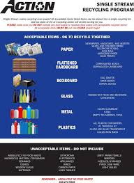 state of the optical recycling machine in nyc going green