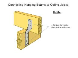 Ceiling Joist Spacing Australia by Construct Ceiling Frames Ppt Video Online Download