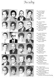 Index Of Names A-B For The 1902 & 1941-1979 Chico TX School Yearbooks The Five Tool Collector February 2015 La Chouette Equipe Bad News Bears Anne 1976 Usa Walter Peter J Barnes Respiratory Scientist Wikipedia Sport Golf Pic 1980 Brian Playing In Shorts During The Paddy Barnes Michael Conlan React To Hrtbreak For Jamie Instore Appearance With Wilson For His New Cd Dick John Wallace Carter Ii 1929 1991 Mark Weber Untitled Landscape By Fay M Powell American 1885 Marvin Alchetron Free Social Encyclopedia Labdarg Wikipdia