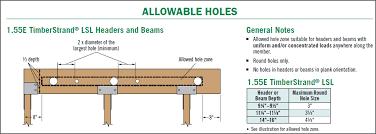 Floor Joist Calculator Uk by Wood Beam Span Tables Ontario Brokeasshome Com
