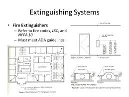 Recessed Fire Extinguisher Cabinet Mounting Height by Height Of Fire Extinguisher Cabinet Seeshiningstars