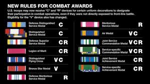 Awards And Decorations Air Force by 12 Military Awards Now Eligible For New U0027c U0027 And U0027r U0027 Devices And 2