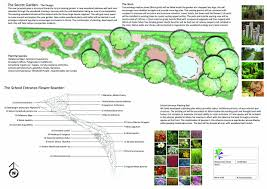 Garden Design Ideas In Zimbabwe Pdf ~ Idolza