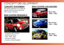 Mini Cooper Pickup Truck Design By Chen-Yu Kuo At Coroflot.com Mini Cooper Dealers In Maine Great Land Rover Truck New Car Specs Seattle Top Upcoming Cars 20 Topworldauto Photos Of Pickup Photo Galleries How Did A Nissan Titan Outbrake Youtube Pickup Wwwtopsimagescom Paceman Adventure Concept 2014 Pictures Information Specs Ebay Mk1 Morris Project 1963 Classicmini Mini 2015 Mini 2019 Wallpapers 47 Background Design By Chenyu Kuo At Coroflotcom Free Images Auto Toy Automotive Sallite Cooper