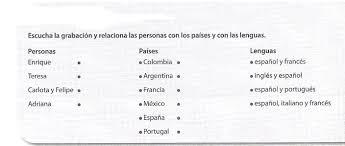 séquence 4e en la sombra de la profesora de español