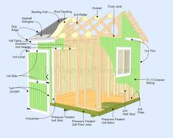 10x10 gable shed plans lots of pictures makes building this shed