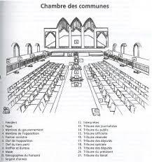 chambre des communes recueil des procédures et des pratiques parlementaires