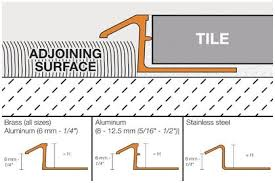 schluter reno t floor transition profiles orvieto