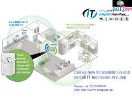 Dubai wifi internet connection installation router setup cabling