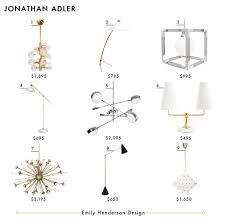 Hektar Floor Lamp White by My Favorite 37 Online Lighting Resources Emily Henderson