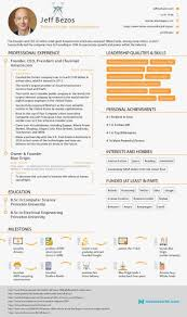 This Resume For Jeff Bezos Proves Anyone Can Fit Their Achievements ... Simply Professional Resume Template 2018 Free Builder Online Enhancvcom Pharmacist Sample Writing Tips Genius Novorsum Alternatives And Similar Websites Apps 6 Tools To Help Revamp Your Officeninjas 10 Real Marketing Examples That Got People Hired At Nike On Twitter The Inrmediate Rsum Is Optimised For Learn About Rumes Smart Bold Job Search Business Analyst Example Guide What The Best Website Create A Creative Resume Quora Heres How Create Standout Administrative Assistant Formats 2019 Tacusotechco