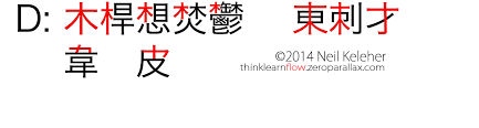 si鑒e wc read traditional character dictionary leanpub