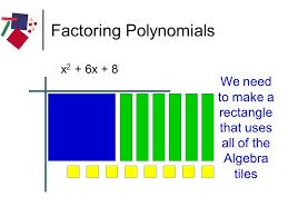algebra tiles factoring let s explore algebra tiles ppt
