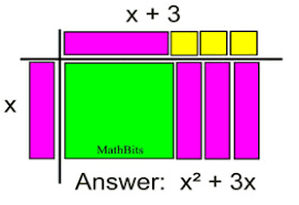 ag1 5 operations with polynomials apr 1 lessons tes teach