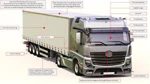 100 Trucking Solutions GEOTAB Fleet Management GEOTAB AFRICA