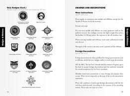 wear it right air force uniform book iaw afi 36 2903