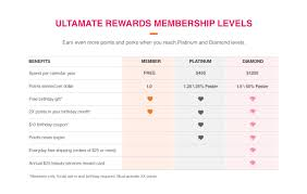 ULTA Promo Codes For September 2018 Microsoft Xbox Store Promo Code Ikea Birthday Meal Coupon Theadspace Net Horse Appearance Change Bdo Morphe Hasnt Been Paying Thomas From His Affiliate Wyze Cam Promo Code On Time Supplies Tbonz Coupons Beauty Bay Discount Codes October 2019 Jaclyn Hill Morphe Morpheme Brush Club August 2017 Subscription Box Review Coupons For Brushes Modells 2018 50 Off Ulta Deals Ttheslaya September 2015 Youtube Tv Sep Free Trial Up To 20