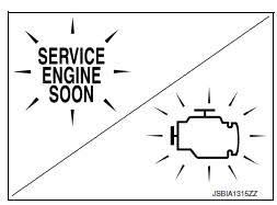 Nissan Sentra Service Manual Diagnosis description malfunction