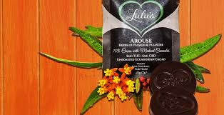 Tender Loving Chocolate: Lulu's Botanicals Arousing Cacao Luluscom Coupon Code Lu Coupons Lulu Deals Apple Retina Resolution 15 Off December 2018 Urbanbodyjewelrycom Fashion Nova Coupon Codes 20 Netgear Nighthawk R7000 Img Lulus Waiki And Sky First Order Code In Store Macys Coupons Instore Online Promo Codes Up To 75 Rainbow Sherpa Adult Child