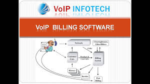 VoIP BILLING SOFTWARE - YouTube Asterisk Call Billing System And Hotel Management Voip Voip Ratebill Voip Billing Cdr In Php Singup Form Login Graphic Jerasoft Voip Solution Youtube Presented By Ido Miran Product Line Manager Ppt Download Routing Screen Shots A2billing Customer Theme Dark Blue Open Source Inextrixtechnologies Inextrix Twitter Whosale Mobile Dialer Reselrflexiload Ip 2 A2 Billing Software Asterisk Softswitch Solution For Siptar Sver El Servidor De Telefonia