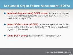 Sofa Score Calculator App by Icu Scoring Systems Iman Hassan Md Pulmonary Medicine Department