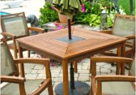 lowes garden treasures patio furniture covers really encourage