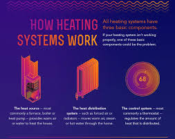 Easy Heat Warm Tiles Thermostat Problems by Home Heating Design